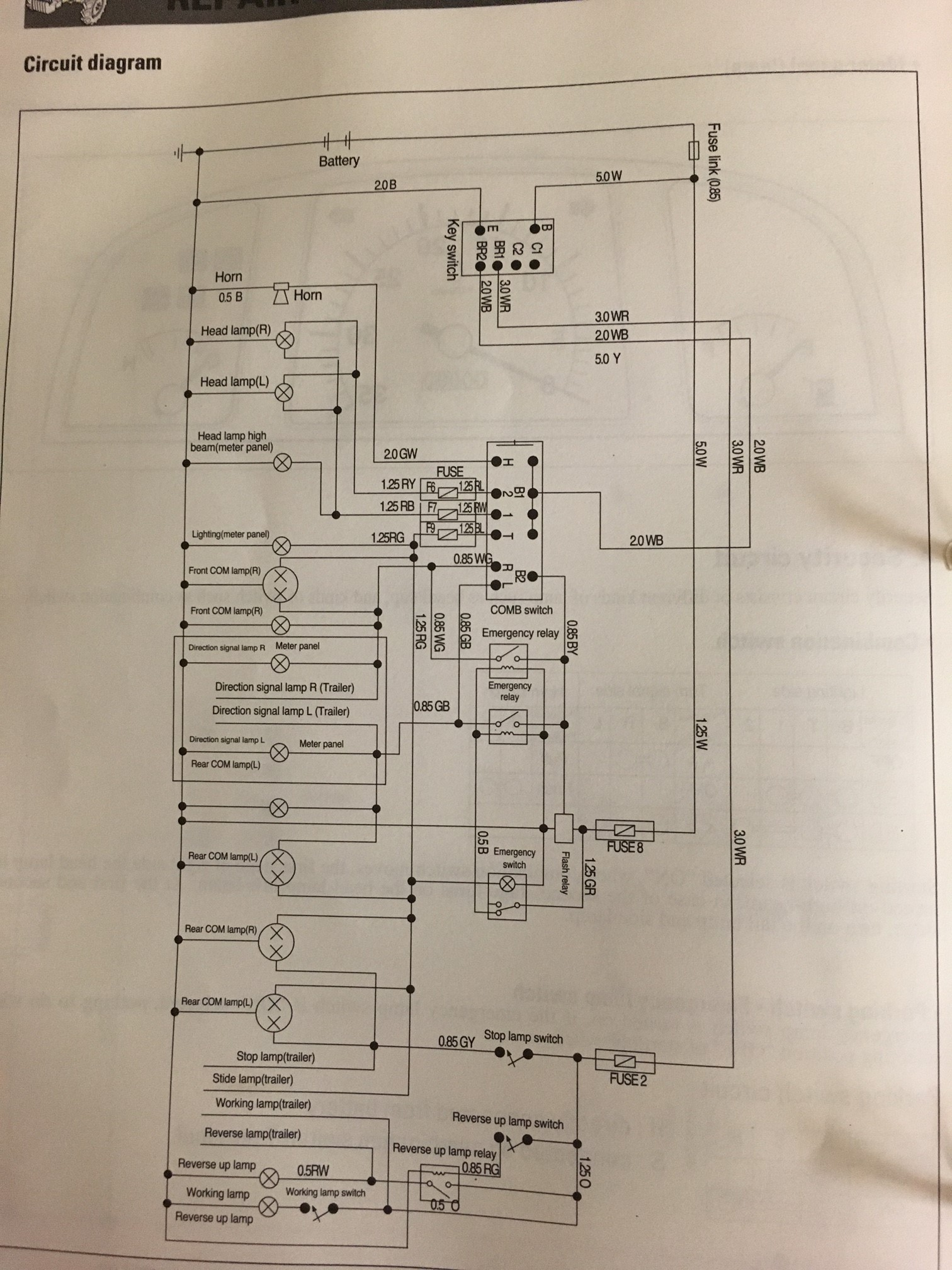 branson tractor wiring diagram | social-anywhere wiring diagram options -  social-anywhere.autoveicoli-elettrici.it  autoveicoli elettrici