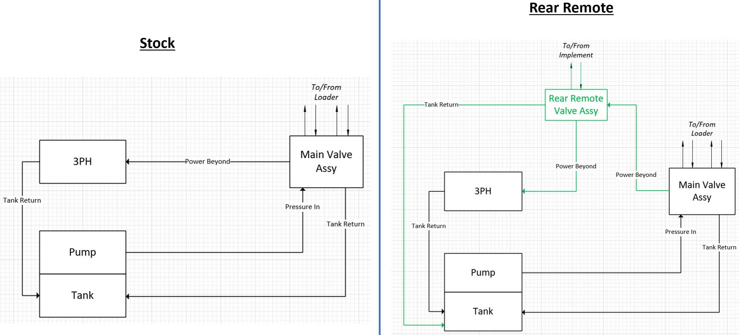 schematic_remotes.jpg